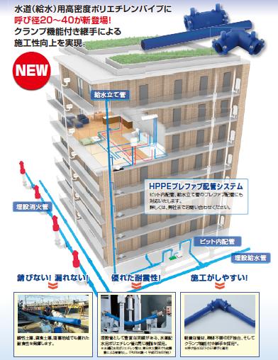 建築設備用ポリエチレンパイプ ~水道用高密度ポリエチレンパイプ(HPPE)~
