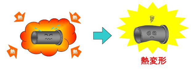 継手の熱変形