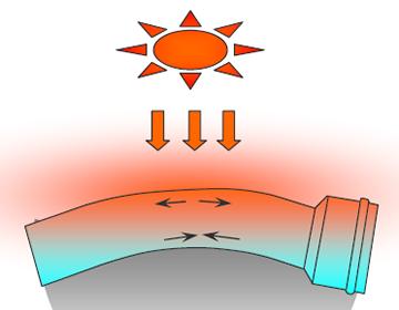 硬質ポリ塩化ビニル管 保管時の管の曲がり