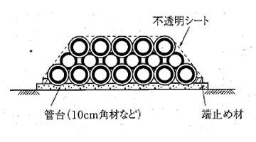 硬質ポリ塩化ビニル管 保管時の管の曲がり防止策